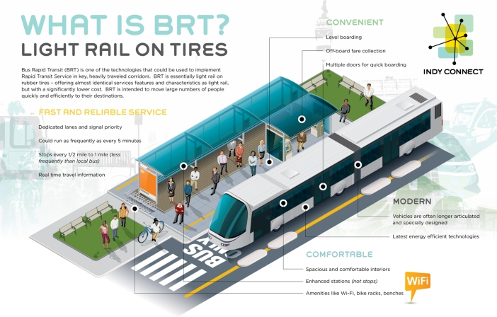 Indy-Connect_Explaining-BRT.jpg