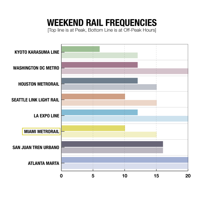 WEEKEND METRO FREQUENCIES-01