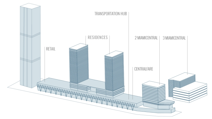 MiamiCentral Diagram